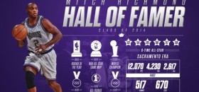 Former King, Mitch Richmond Selected for the Hall of Fame